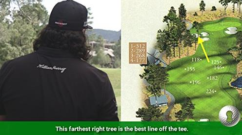 Secret Golf Player Channel Secret Golf - Player Channel - Pat Perez - Strategy - Rim Golf Club (Hole #11) (2016– ) Online